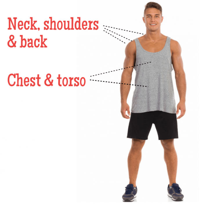 Full portrait of a man in shorts and vest with the most common treatment areas for men neck, shoulders & back, chest & torso.