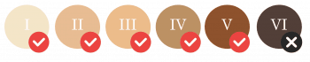 Fitzpatrick skin tone chart showing it's safe for tones I to V, but not VI (the darkest).