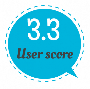 The Tria Age Defying laser online feedback score is 3.3 out of 5