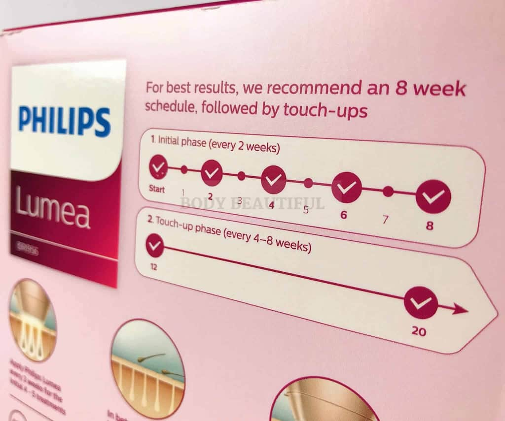 Close up photo of the treatment schedule diagram on the Philips Lumea Prestige box, showing x5 sessions over 8 weeks then the first touch-up session at week 12 and the next at week 20.