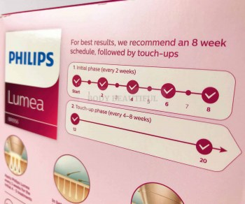 Close up photo of the treatment schedule printed on the Philips Lumea Prestige box