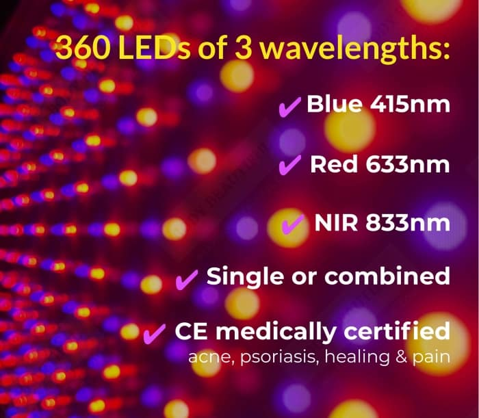 The Dermalux Flex MD has 360 LEDs of 3 wavelengths. there's blue (415nm), red (633nm) and NIR (833nm). you can use single or combined wavelengths. The Flex MD is the only home LED device that is CE Medically certified to treat acne, psoriasis, healing and pain, so it's therefore extra fast and effective versus rival home LED devices for anti-aging concerns too!