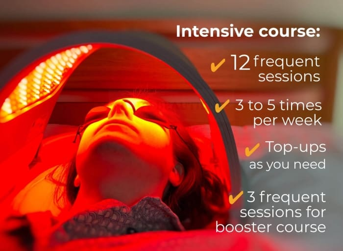 The Flex MD intensive course is x12 frequent sessions , 5 to 5 times per week. then do top-ups to maintain your results as you need them. Also, a 3 session booster course is a super pick me up!