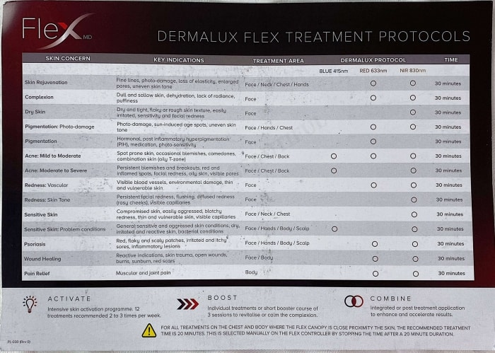 Photo of the treatment protocols reference sheet that comes with the Flex MD LED kit. See the full list at WeAreBodyBeautiful.com